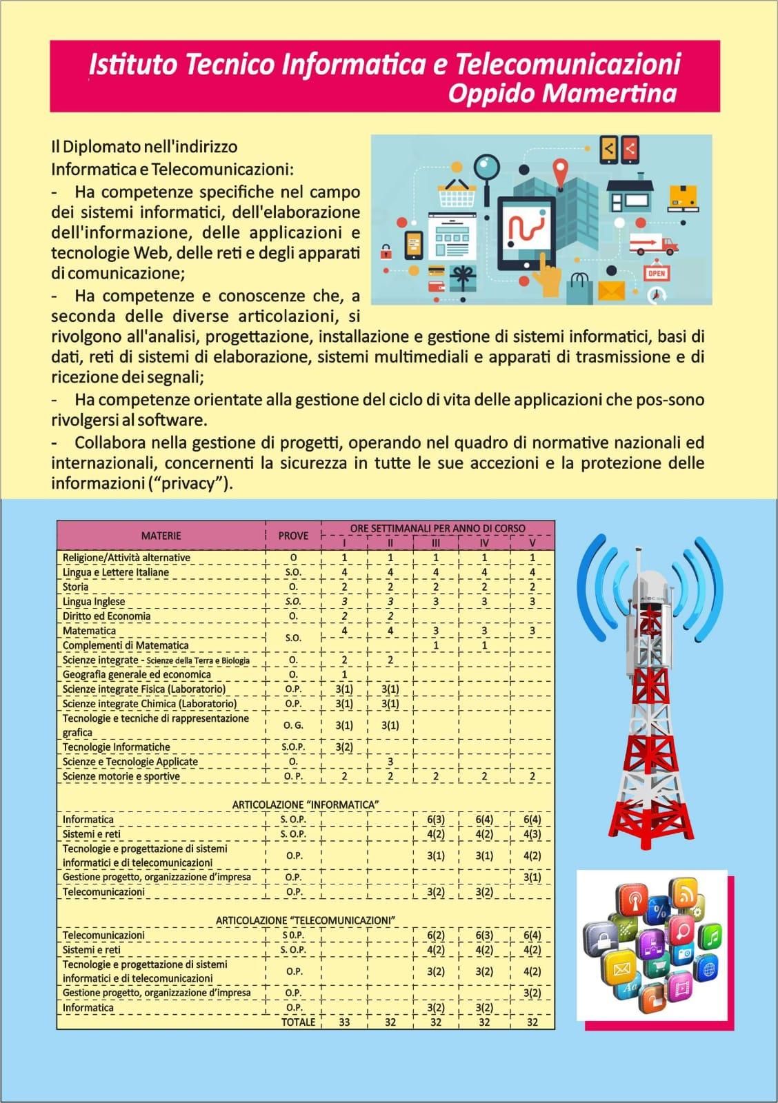 Istituto Tecnico (Oppido Mamertina)